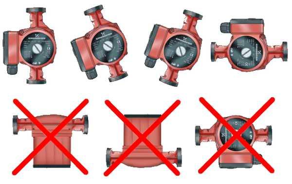Правильная установка дополнительного насоса в систему отопления дома