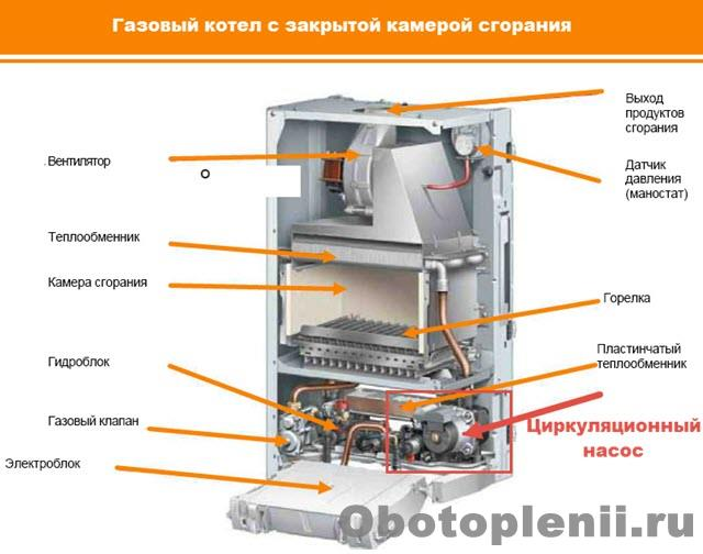 protherm 1